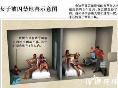 洛阳地下室囚禁 洛阳囚禁案女子沦为性奴照片